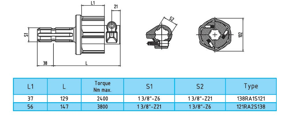 Overrunning clutch RA1/RA2/RA1S/RA2S Series for PTO drive shafes