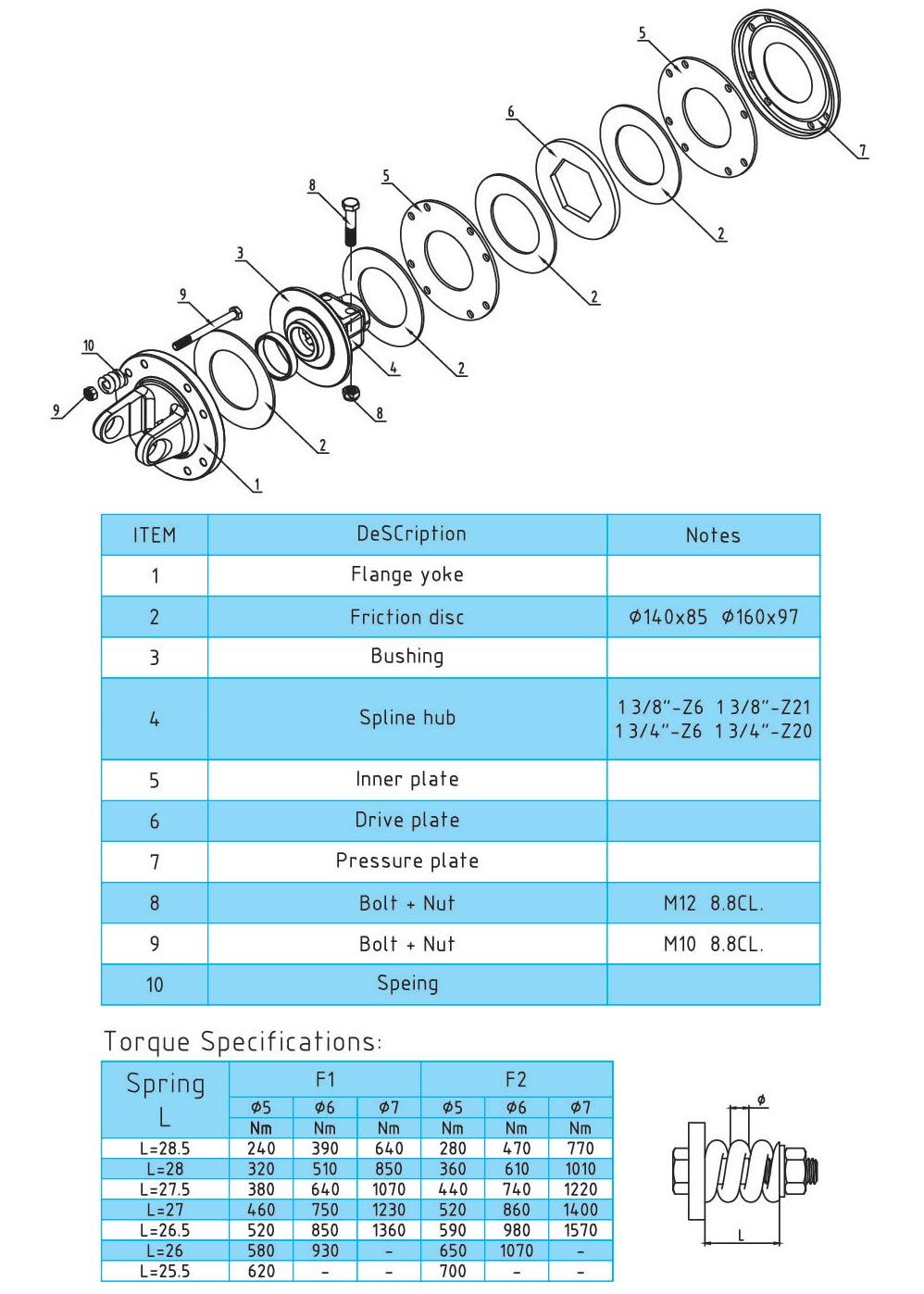 Friction torque limiter  FFV3-FFV4 Series for PTO drive shafes