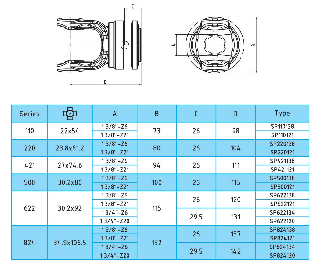 Speedlash SP Series for PTO drive shafes